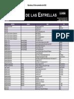 Listado IV Salon Guia Penin de Las Estrellas - Bcn