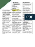 INTRODUCION - Derecho Comercial