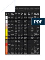 Paint Comparison Chart