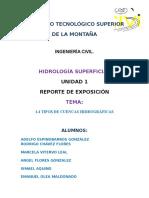 1.4 REPORTE EXP DE HIDROLOGIA.docx