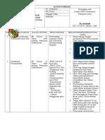 20 Standar Operasional Prosedur Seksi Farmasi Sop