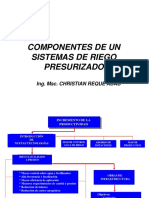 COMPONENTES DE UN SISTEMA DE RIEGO.UNALM