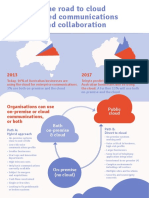 Nec Cloud Collaboration Infographic
