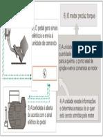 acioamento-do-pedal-de-acelerador.pdf