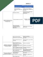 Matriz de Actores Involucrados de Las II.ee.