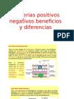 Bacterias Positivos Negativos Beneficios y Diferencias - Copia
