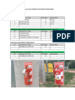 Lista de Extintores