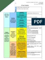 oracoescoordenadassubordinadasblog-150121172857-conversion-gate01.pdf