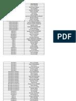 Liste des candidats investis La République en Marche