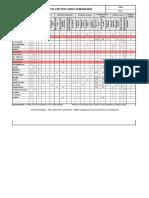 Matriz de EPP Por Cargo