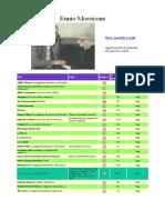 316923414-Ennio-Morricone-Book-pdf.pdf