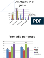 Matematicas 3° B.pptx