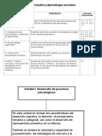 psicologia_evolutiva_y_aprendizajes_escolares_egcpe2011.ppt