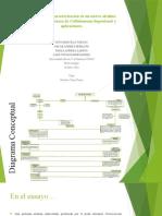 Diagrama y Presentación Trabajo Grupal-Final.