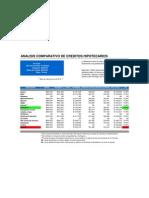 Comparativo Creditos Hipotecarios - Julio 2010