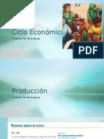 Ciclo Económico prefinal.pptx