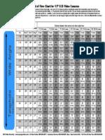 Lens Chart