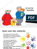 Transmisión de Valores en La Familia