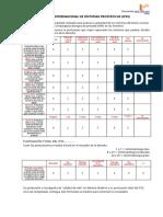 Escala Internacional de Sintomas Prostaticos