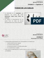 2.4 Plasticidad (MSD)