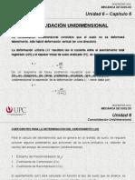 6.6 Consolidación Unidimensional (MSD)