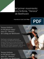 Analisis Del Primer Movimiento de La Tercera Sinfonía