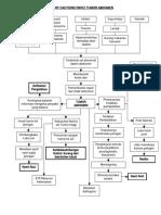 Pathway Tumor Abdomen(1)