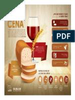 03 Infografia La Santa Cena