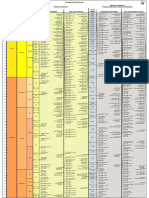 Chronostratigraphic_Time.pdf