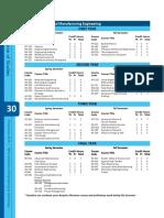 Courses_list Engineering.pdf