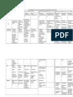 120027762-Klasifikasi-Anemia-Berdasarkan-Etiologi-Dan-Morfologi.doc