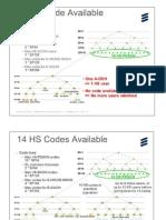HS Code Tree Explaination