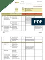 Medidas de Incumplimiento y Medidas Correctivas Flo