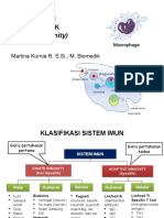 2) Sistem Imun Non Spesifik