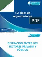 1 2 Tipo de Organizaciones