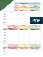 ap  psychology slo data 2016-17 - sheet1  2