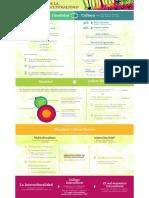 Infografias Modulo 1