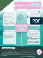 Kit de Vacunación contra VPH - Pacientes y público general