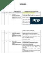 Planificación ABRIL 2017 - 8°-1.doc