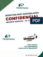 6c - Monitor-pais Percepciones Sobre La Oposición (Al 3 Mayo 2017)