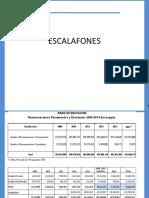ESCALAFONES.pdf