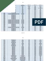 NFF Capability List - turas.pdf