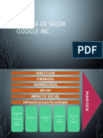 Cadena de Valor Google Inc