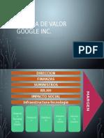 Cadena de Valor Google Inc