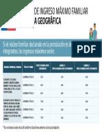 tablas-contruccion-compra.pdf