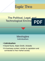 IM Topic 2 (political and legal) - pdf.pdf
