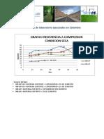 Análisis Resultados de Laboratorio Ejecutados en Colombia