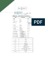 Procesamiento digital de señales formulario