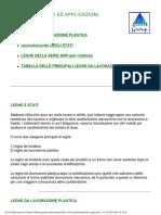 alluminio_leghe