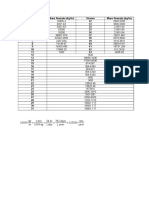 Stream Table Correction Dp